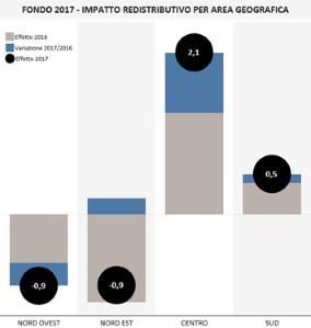 CSN2_ridotta 80 per cento