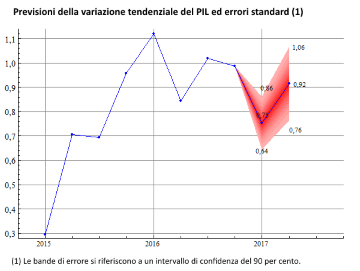 Fig. 14 per comunicato_small