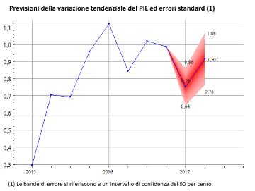 Fig. 14 per comunicato_small